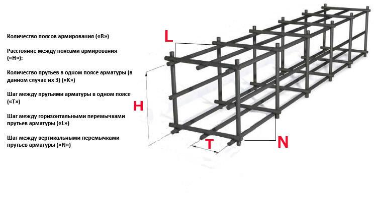 Как построить баню под ключ экономно