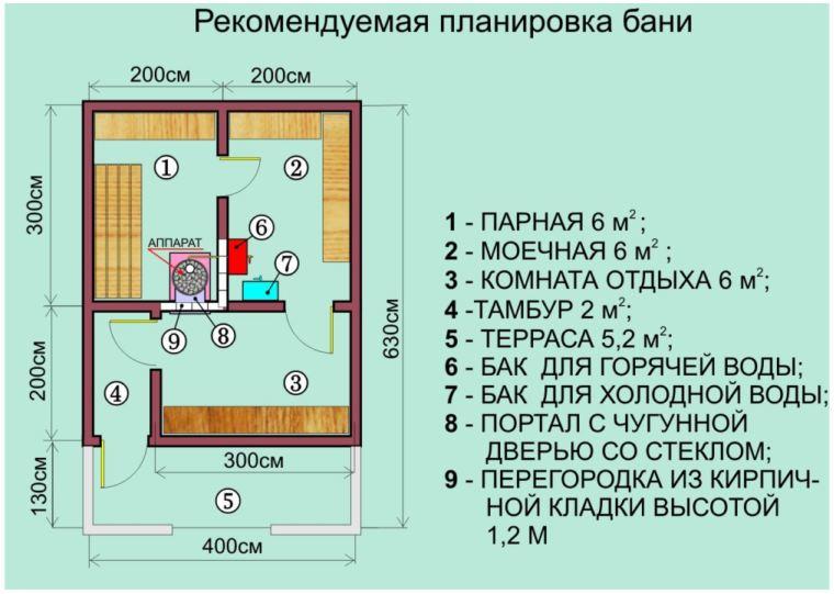 planirovka_bani_atb_th
