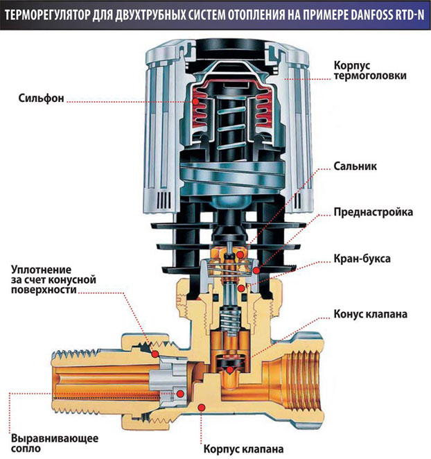 чертеж терморегулятора в разрезе