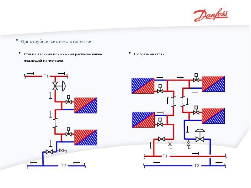 Терморегулятор в системе отопления