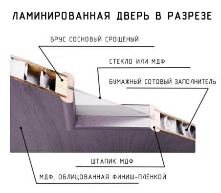 kak-uhazhivat-za-laminirovannymi-dverjami_2_1