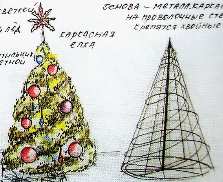 новогодняя елка из веток
