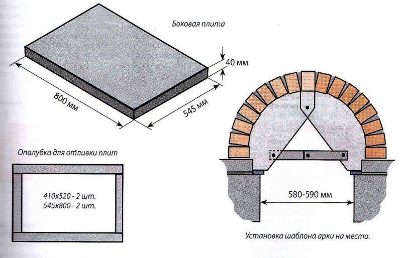 боковая плита и арка