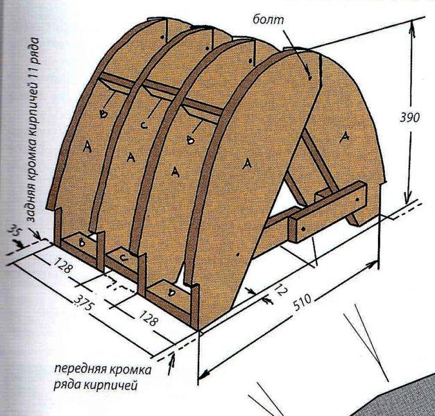 сборка каркаса арки