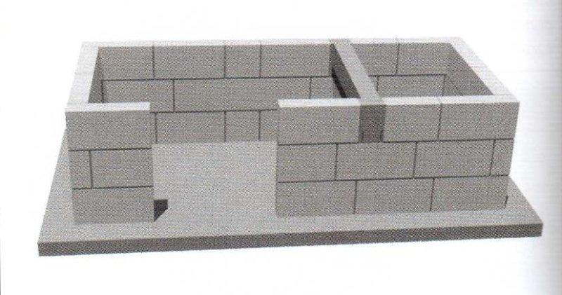 третий ряд блоков