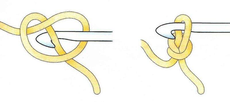 amigurumi-dlya-nachinayushhix-1 Амигуруми для начинающих — схемы с описанием работы крючком