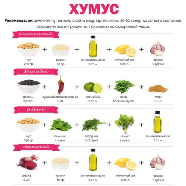 схемы приготовления хумуса